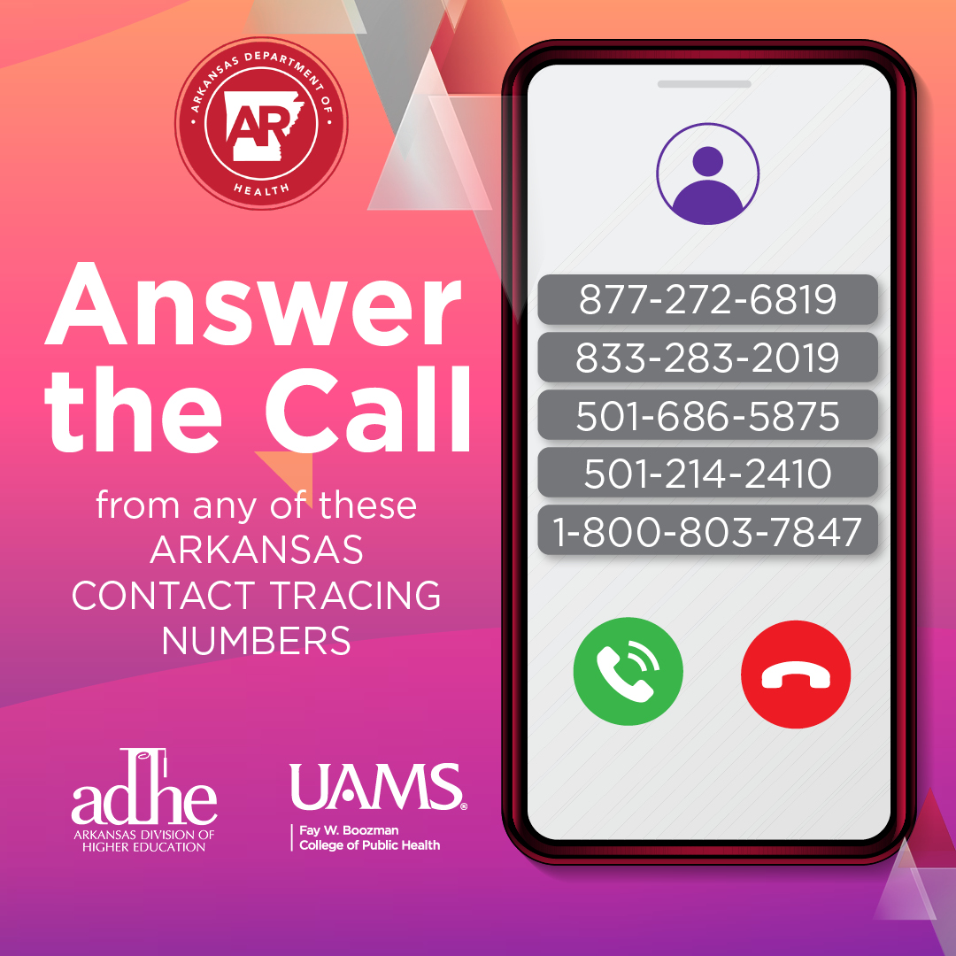 Contact Tracing Call Numbers